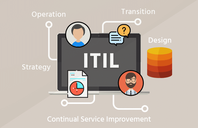 What Is ITIL and How It Benefits Your Small Business
