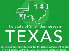 3 Reasons Why Entrepreneurs Start Their Business in Texas