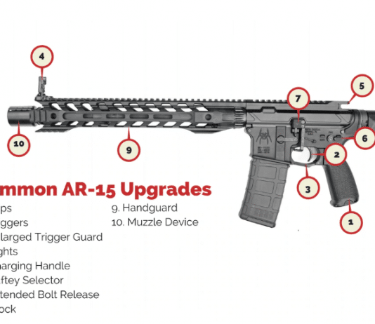 3 Upgrades You can Make on Your AR-15 Rifle to Make it Better