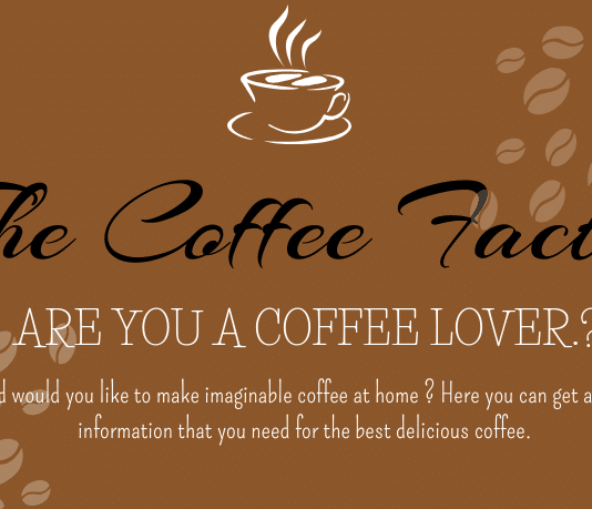 Four Tips to Make a Delicious Coffee