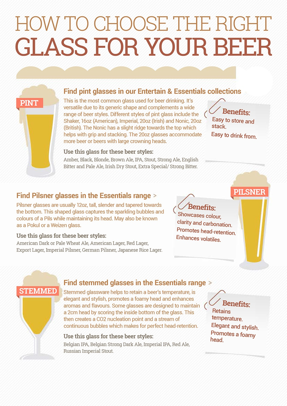 How to Choose the Right Glass for Your Beer