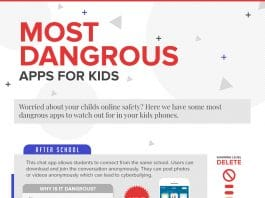 Harmful Mobile Apps for Your Kids: Every Parent Should Know